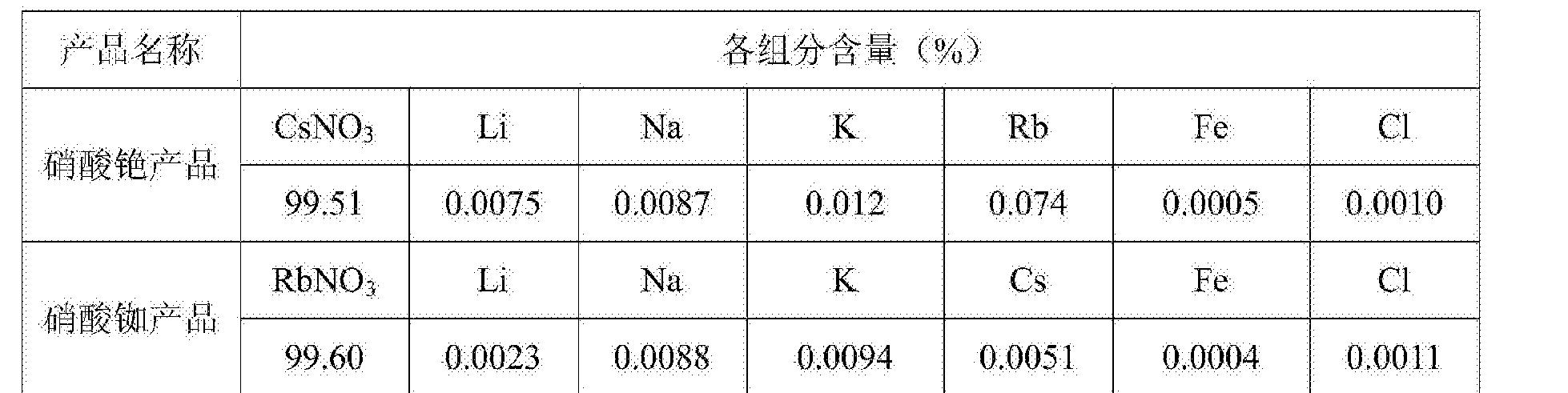 Figure CN107217156AD00093