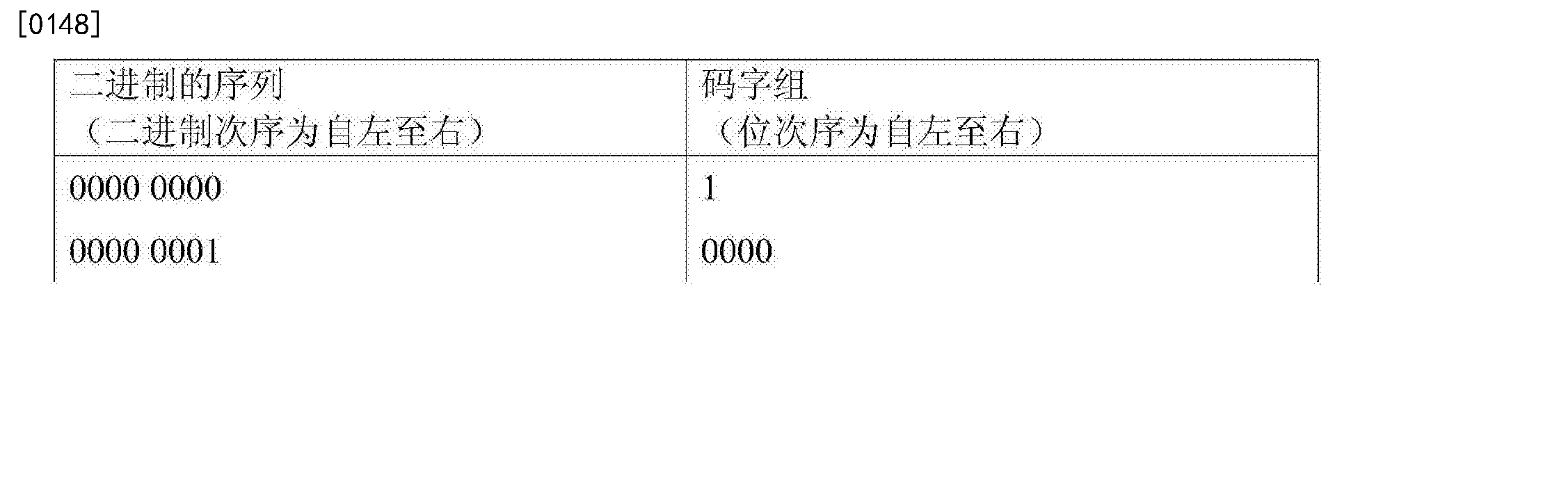 Figure CN107317585AD00241