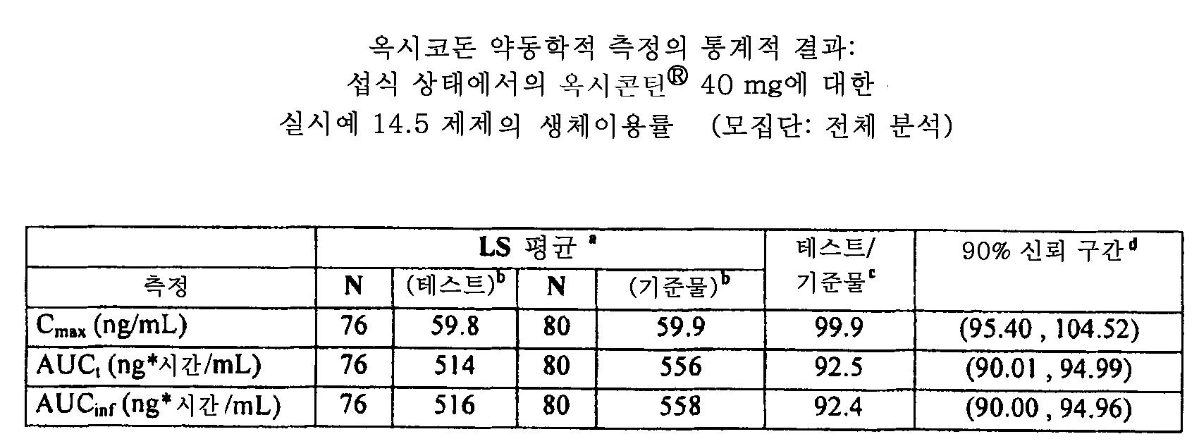 Figure 112011082183604-pat00149