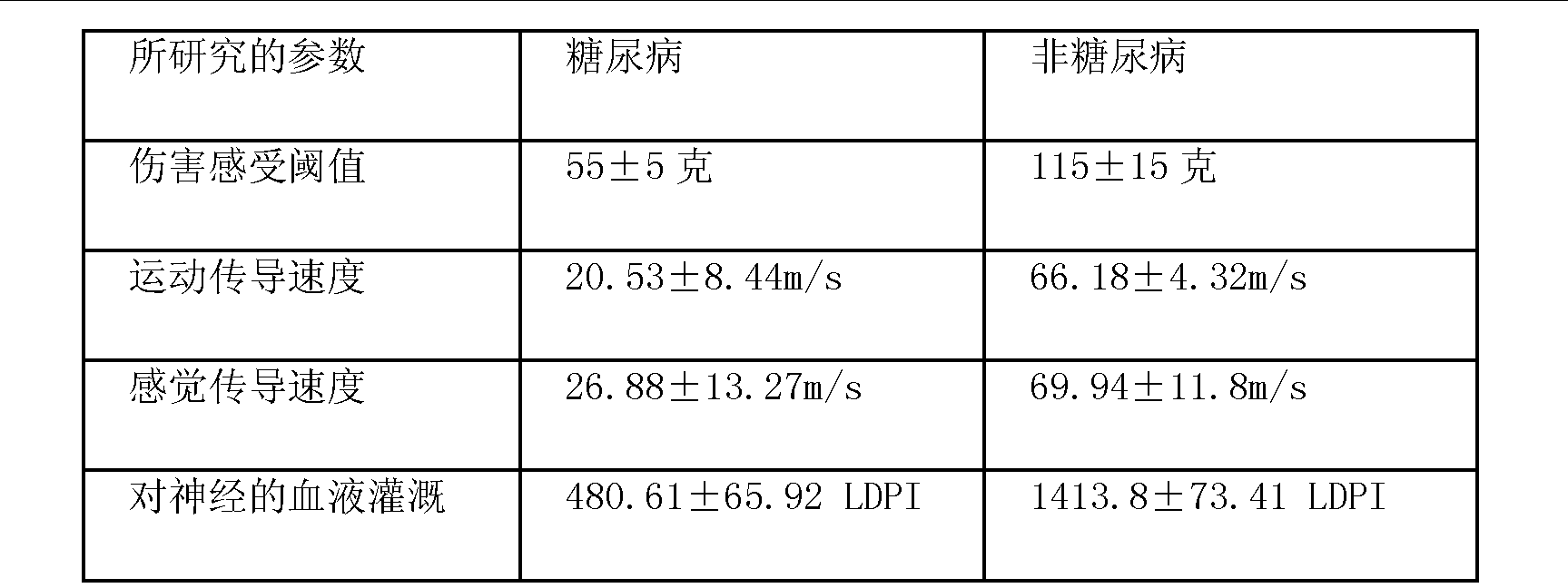 Figure CN101573130BD00131