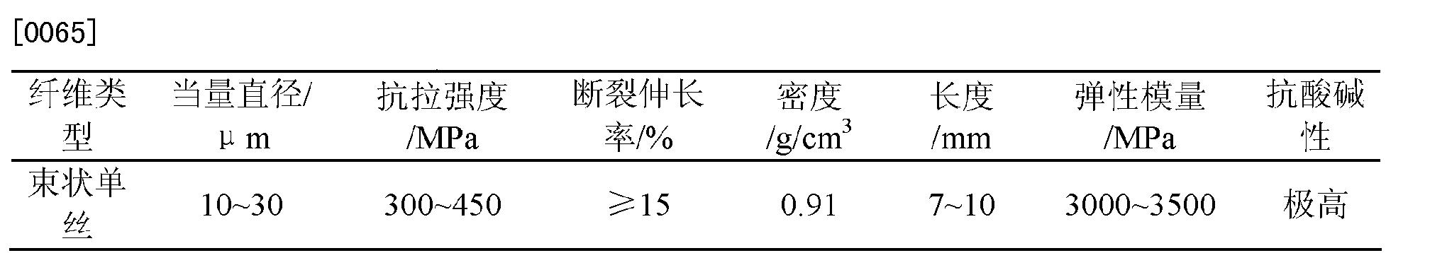 Figure CN102584118BD00081