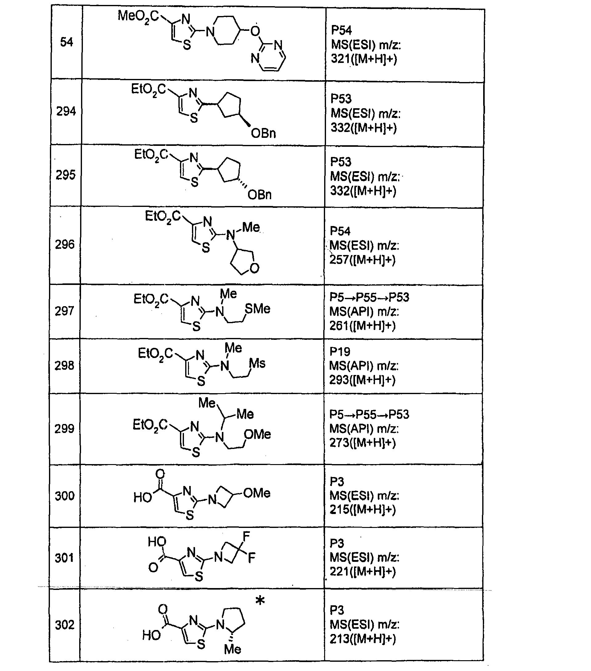 Figure CN101835764BD00801