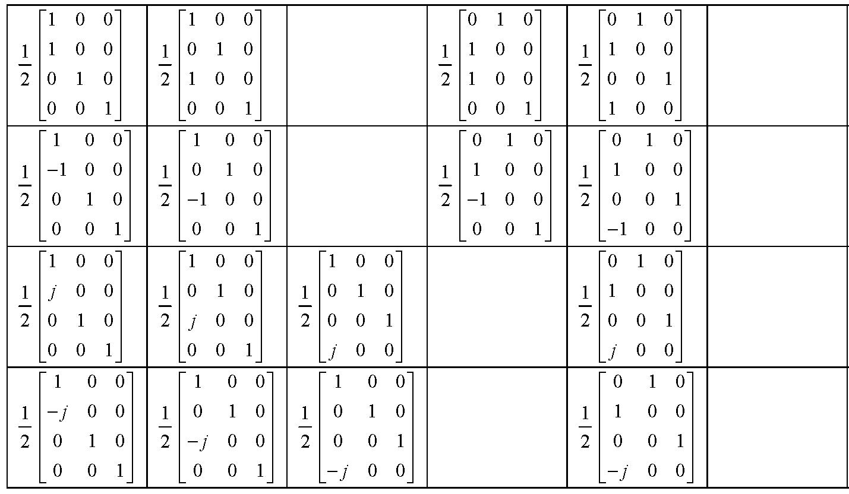 Figure 112010009825391-pat00887