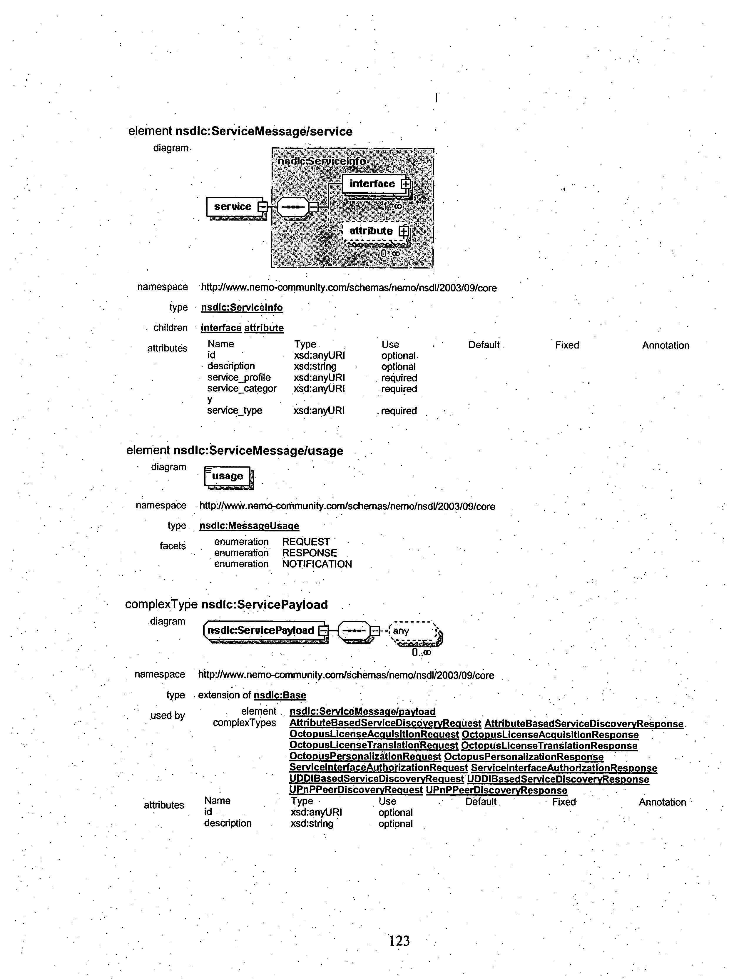 Figure US20070283423A1-20071206-P00009
