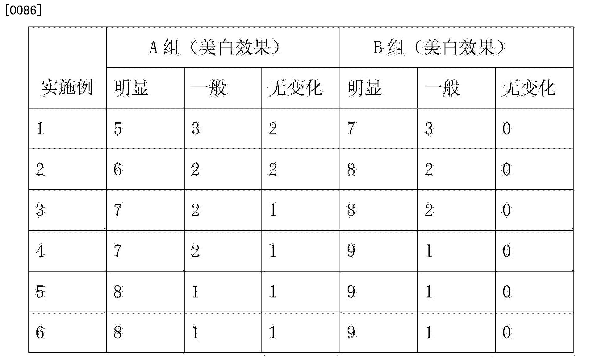 Figure CN103637952AD00142