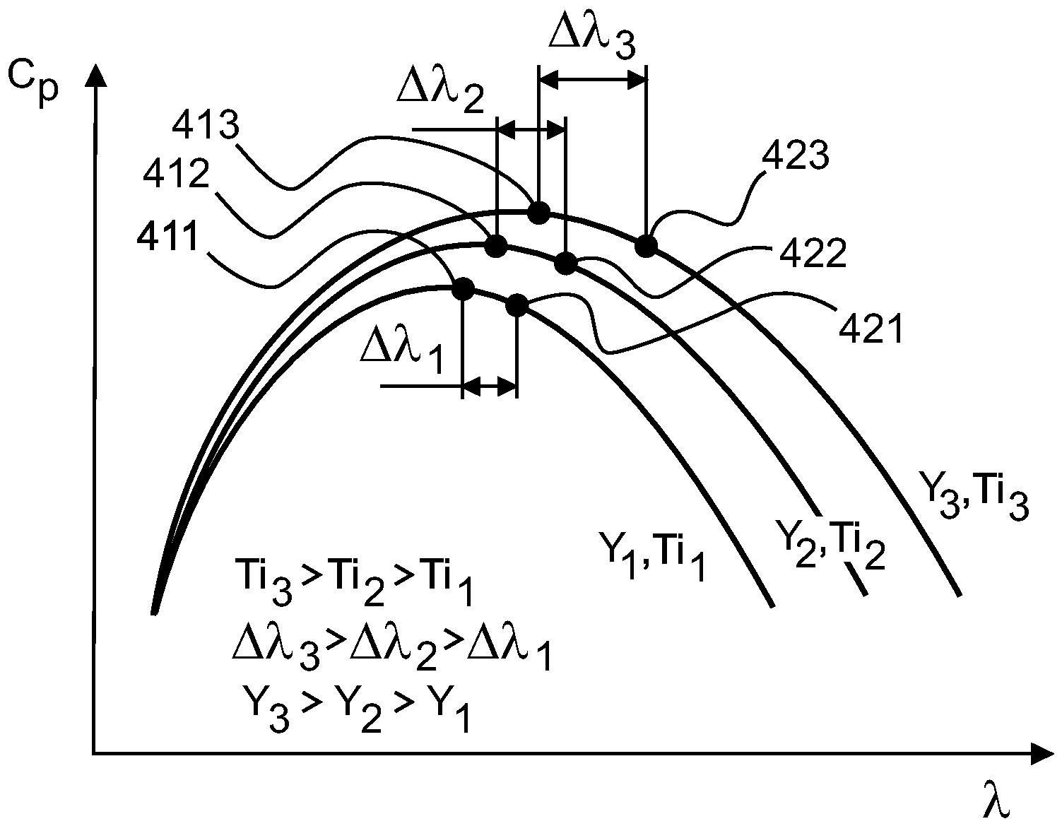 Figure DE102018100727A1_0000