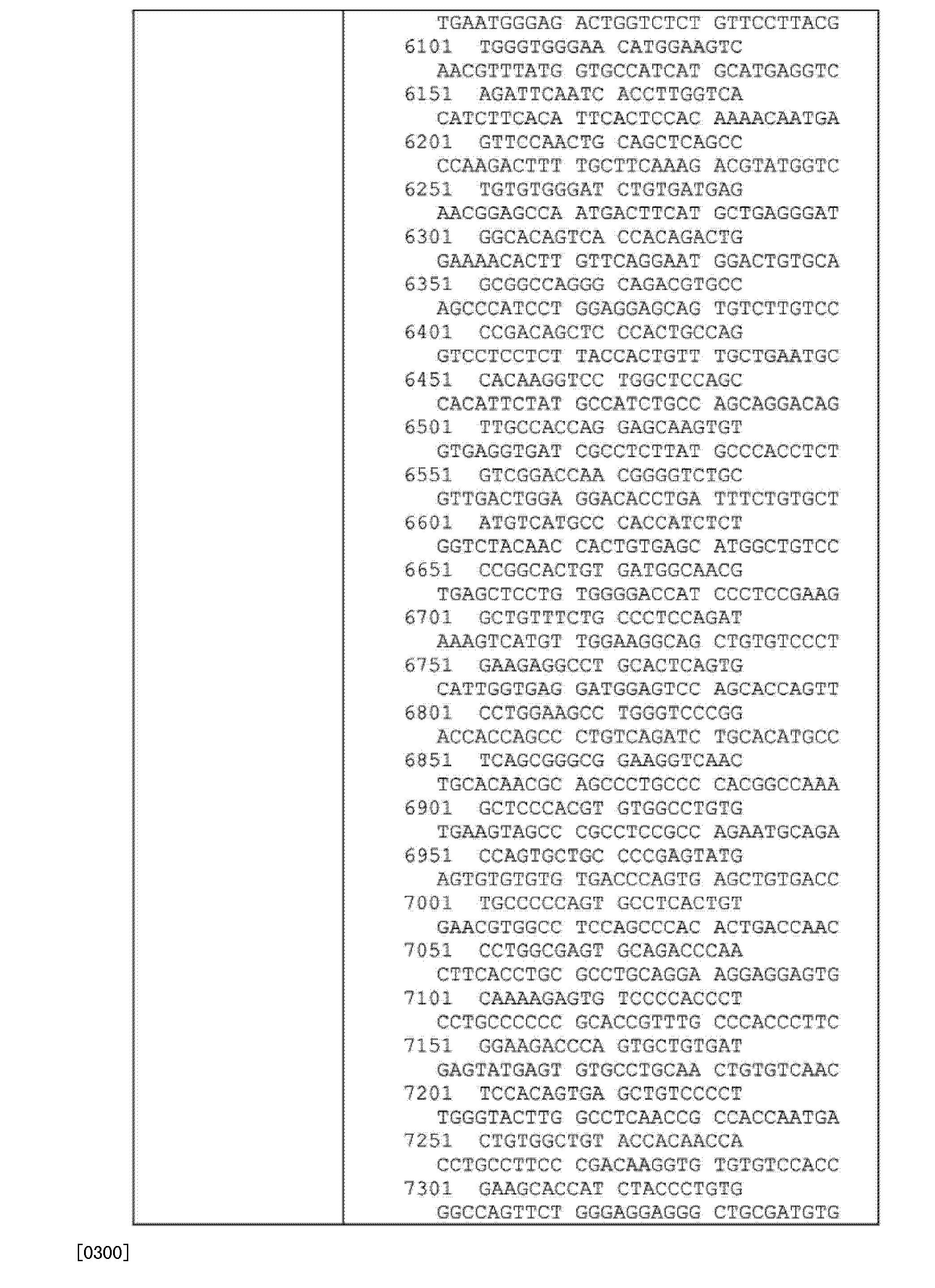 Figure CN104661674AD00551