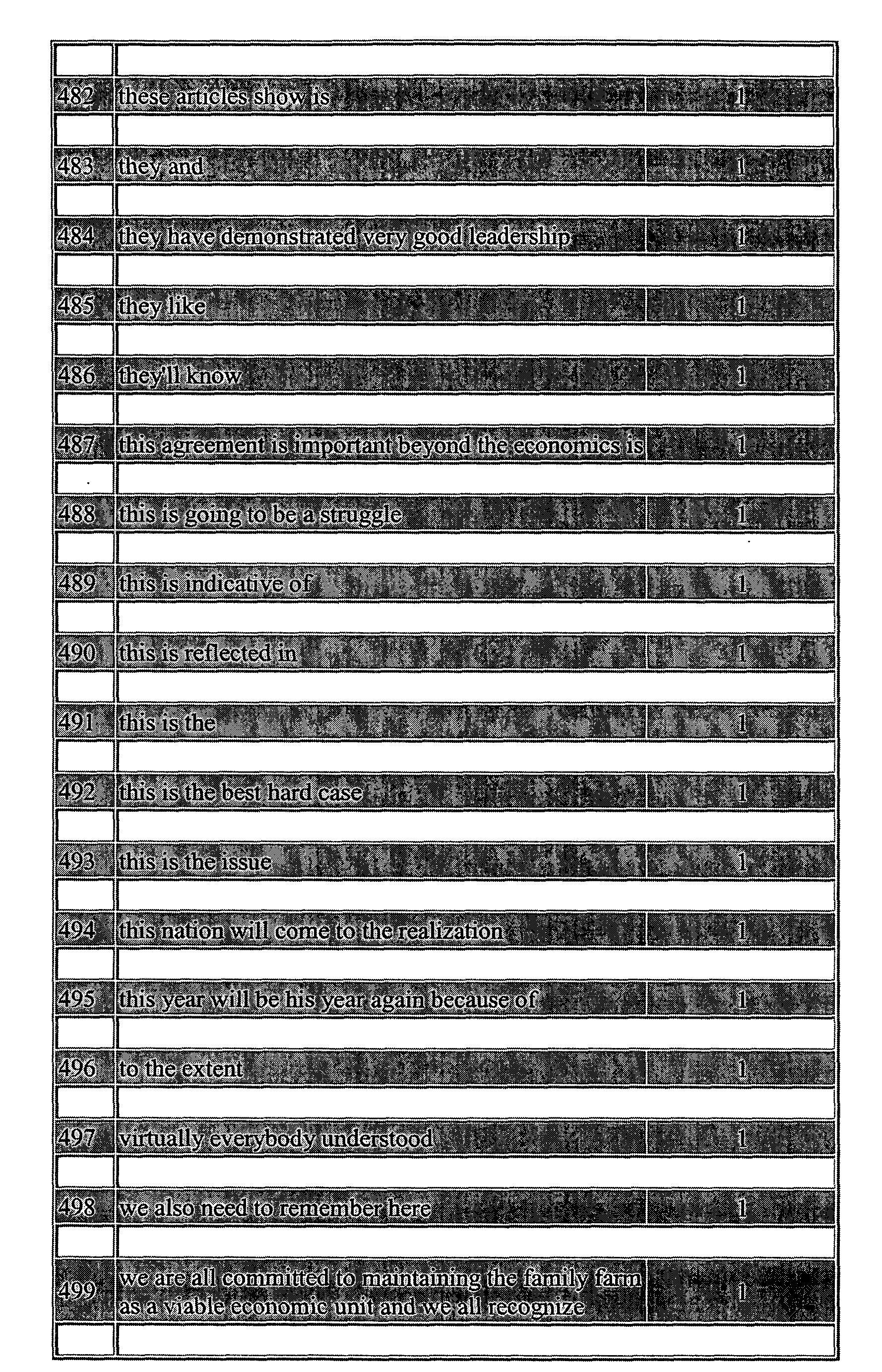 Figure US20040122656A1-20040624-P00043