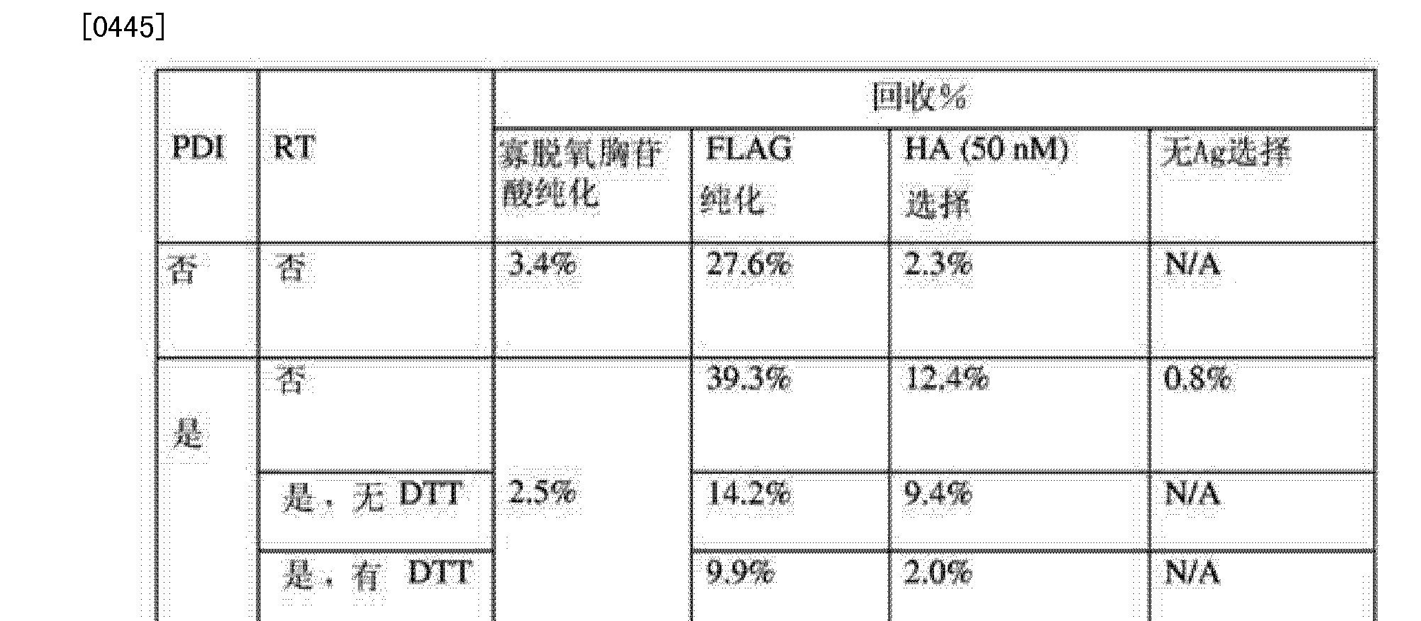 Figure CN102227638BD00401