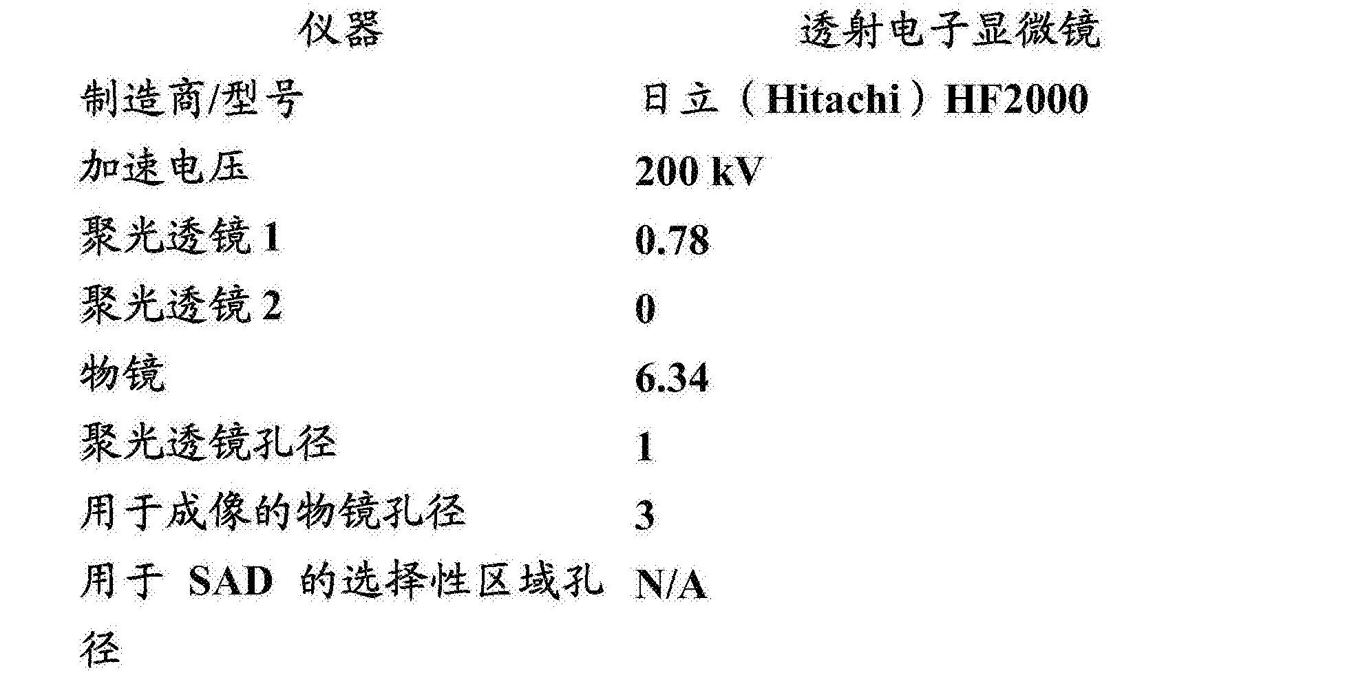 Figure CN108883172AD00442