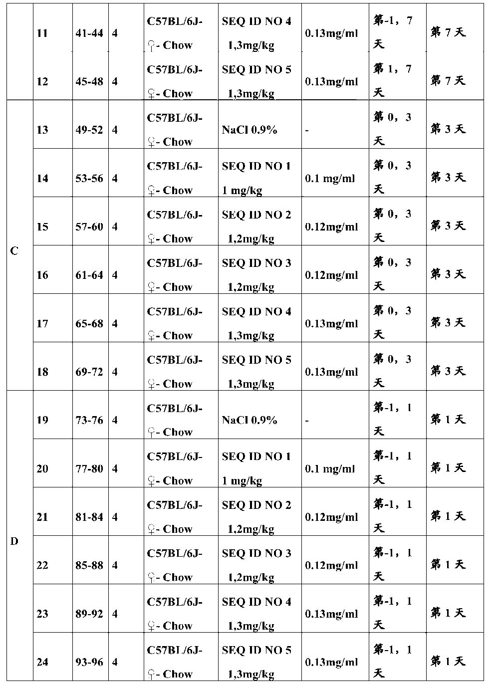 Figure CN104884618AD00861