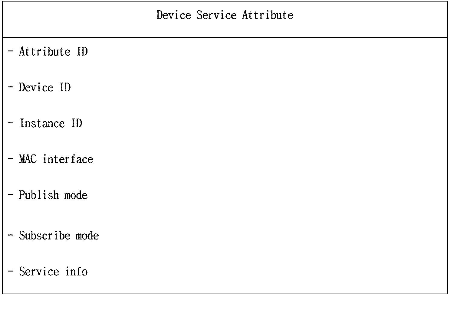 Figure PCTKR2016007302-appb-I000024