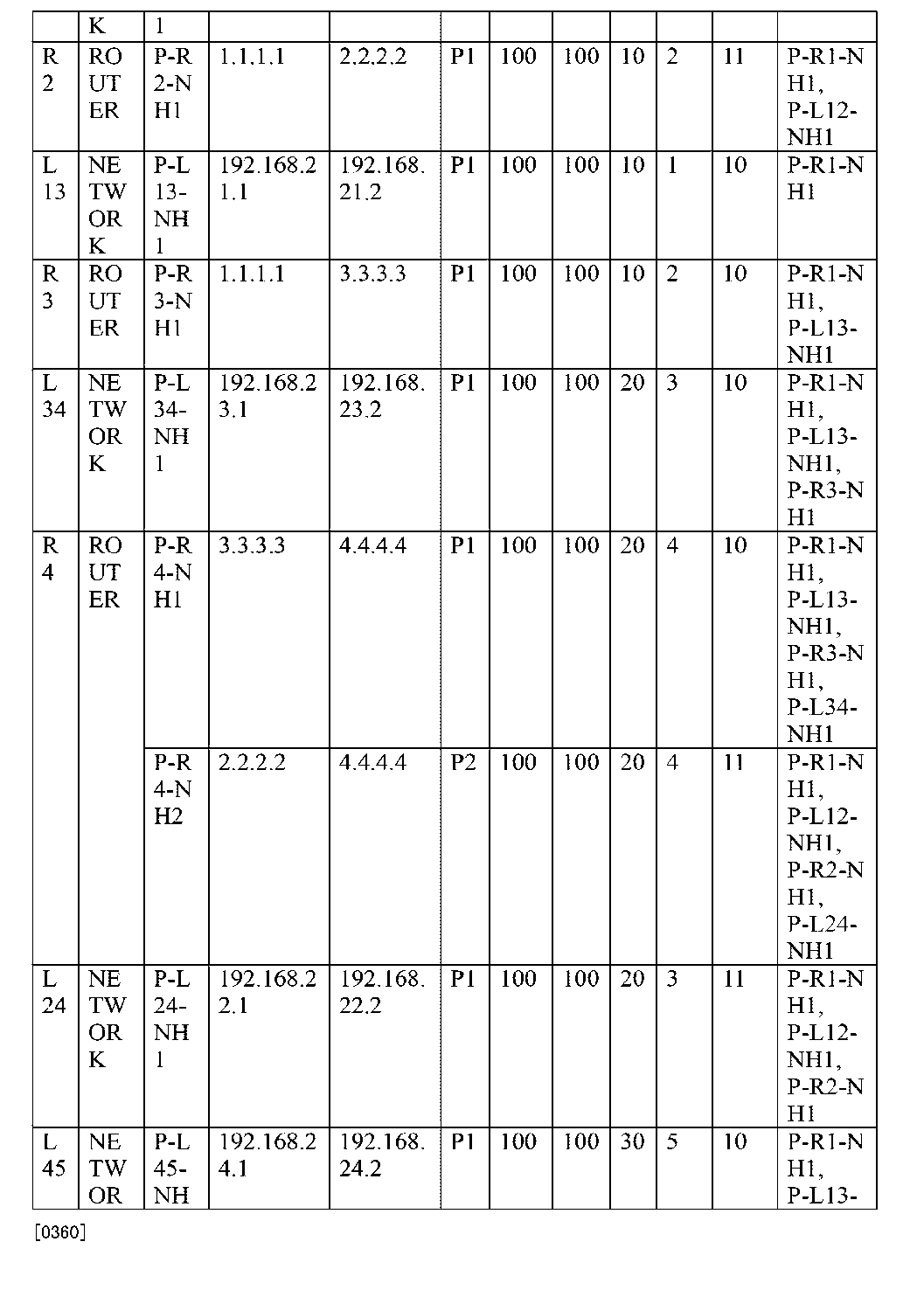 Figure CN103036791BD00581