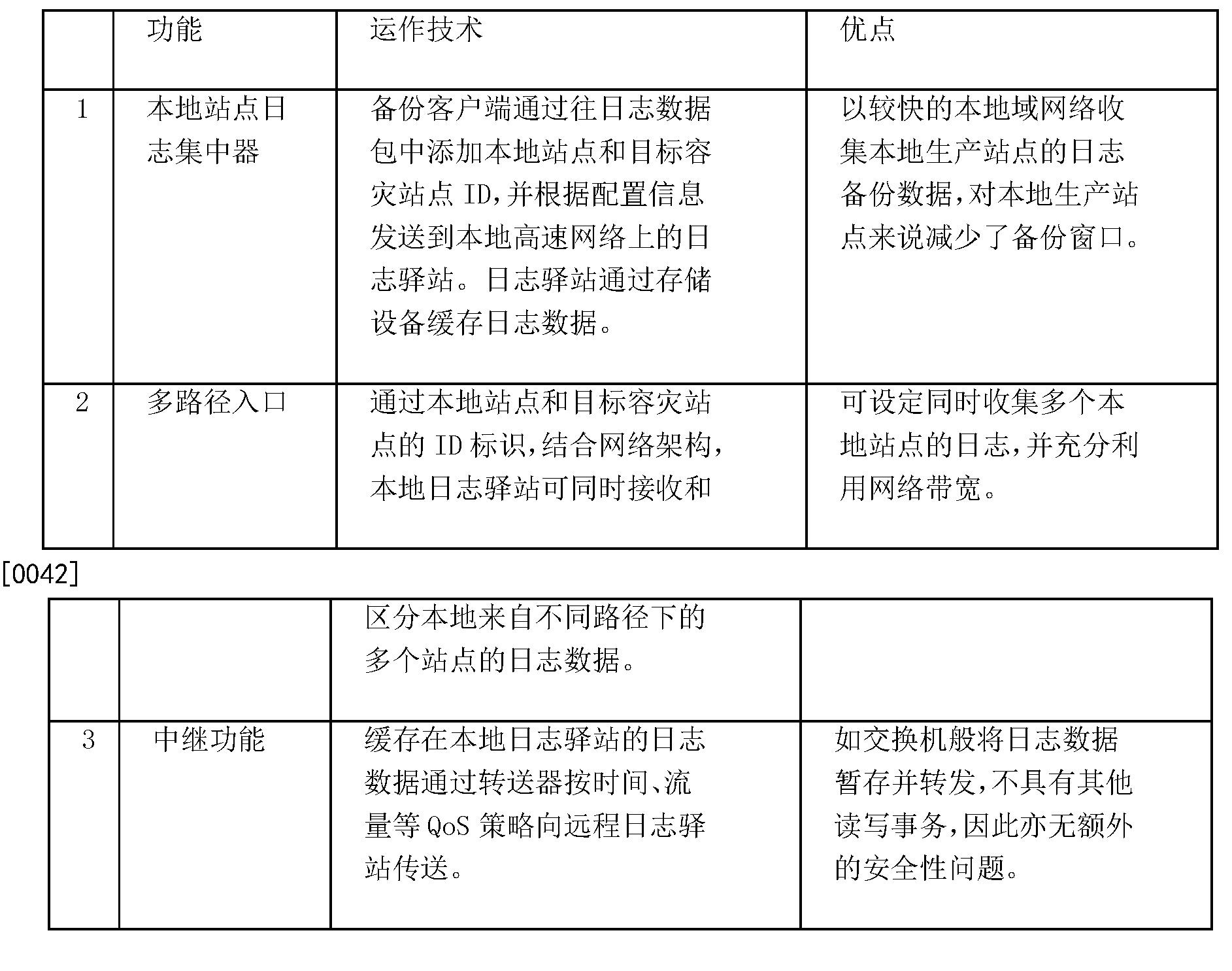 Figure CN101997902BD00071