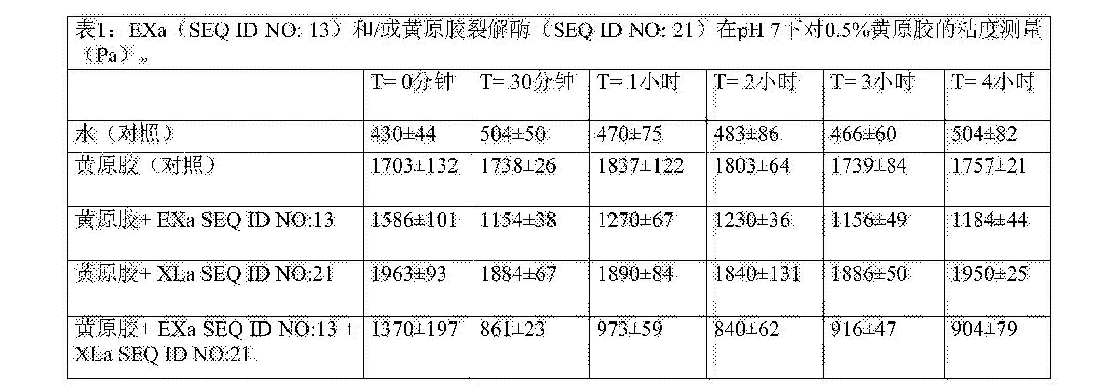 Figure CN108026487AD00301