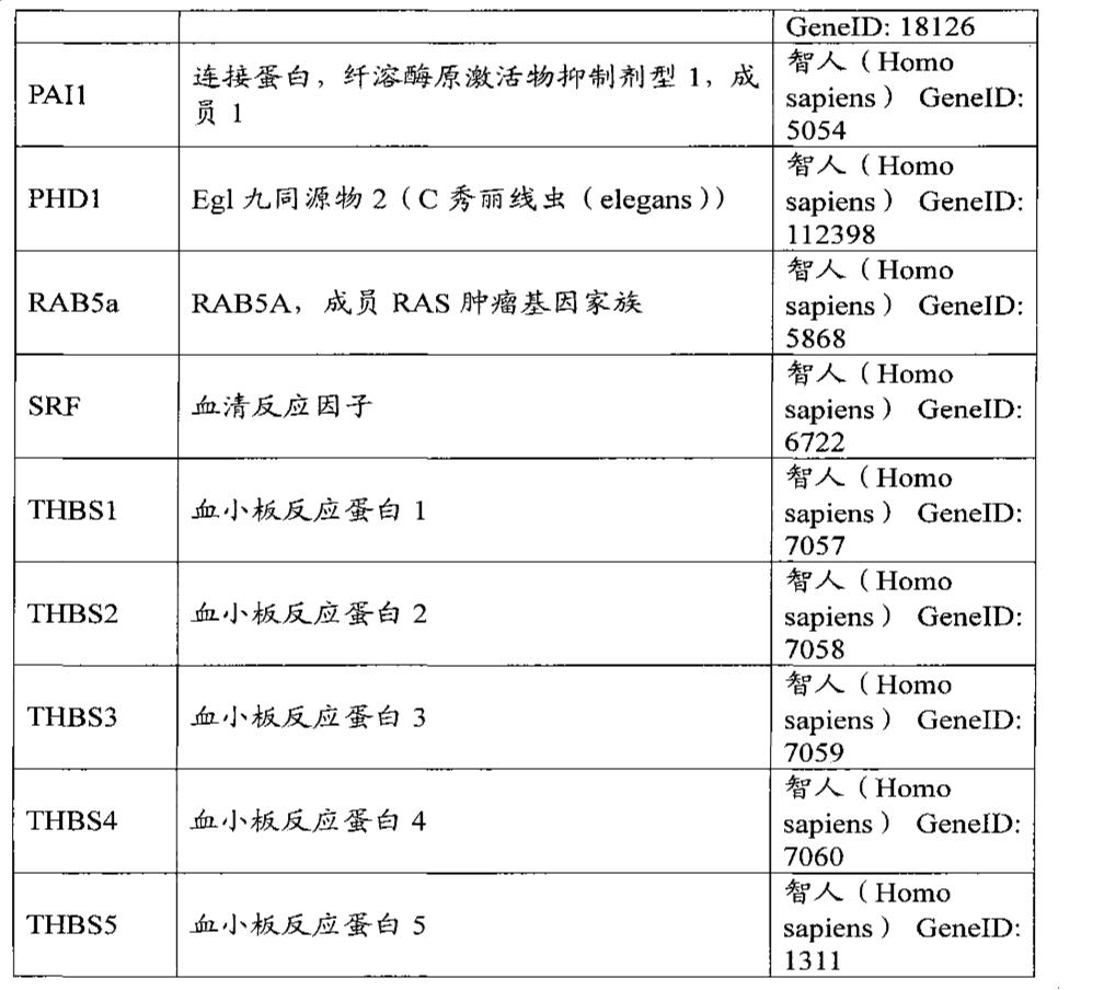 Figure CN101946009AD00191