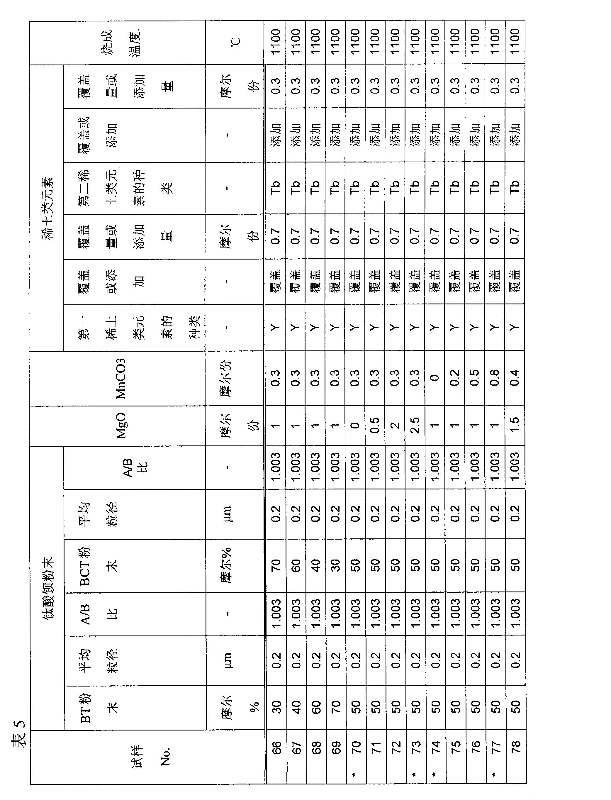 Figure CN101517672BD00251