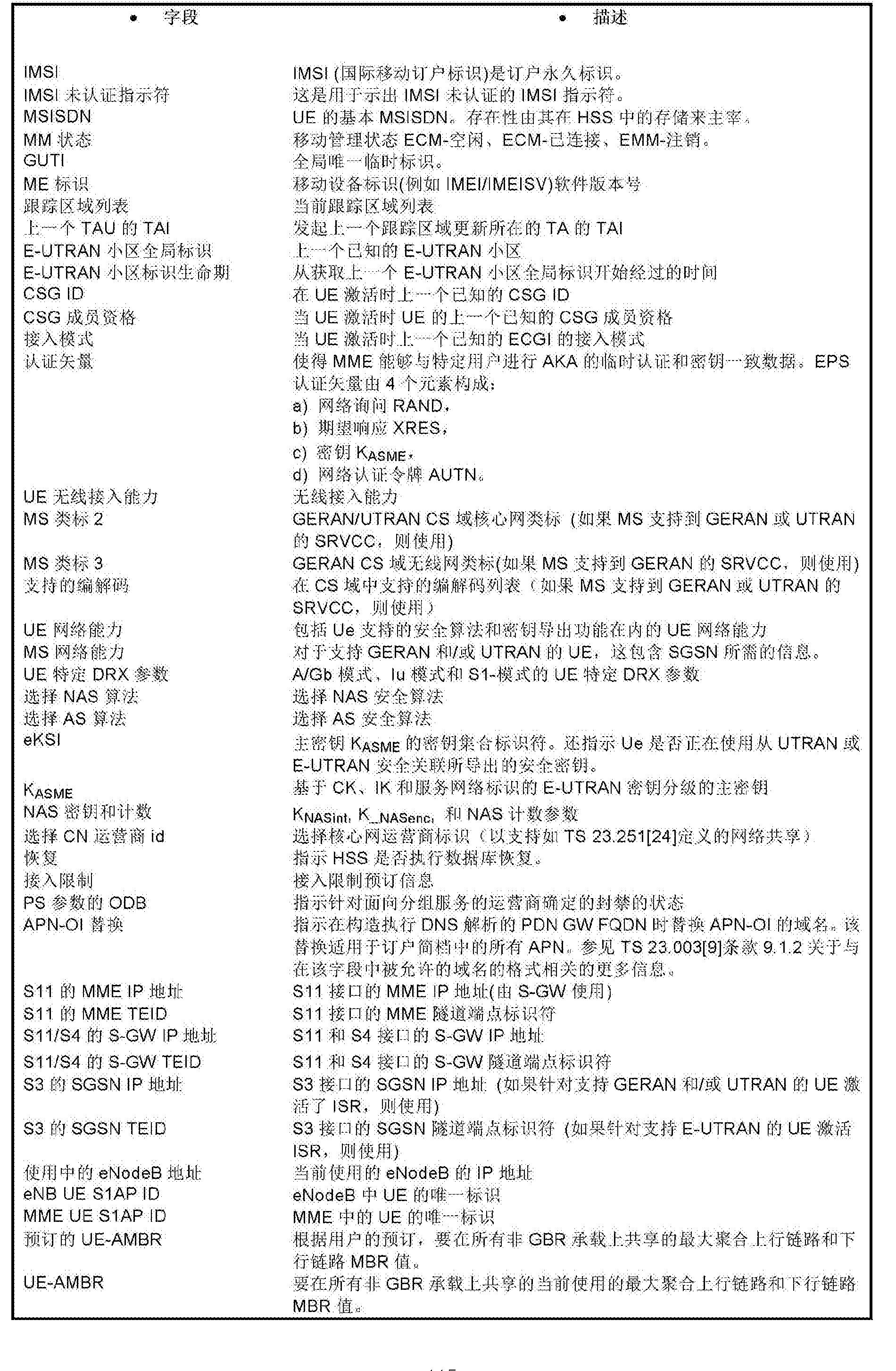 Figure CN103229546BD01151
