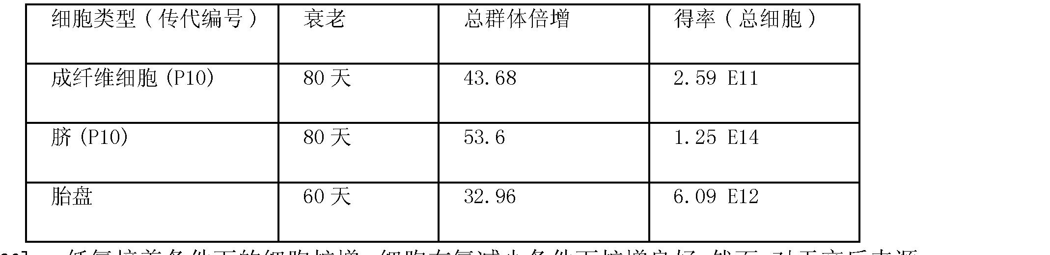 Figure CN102498204AD00332