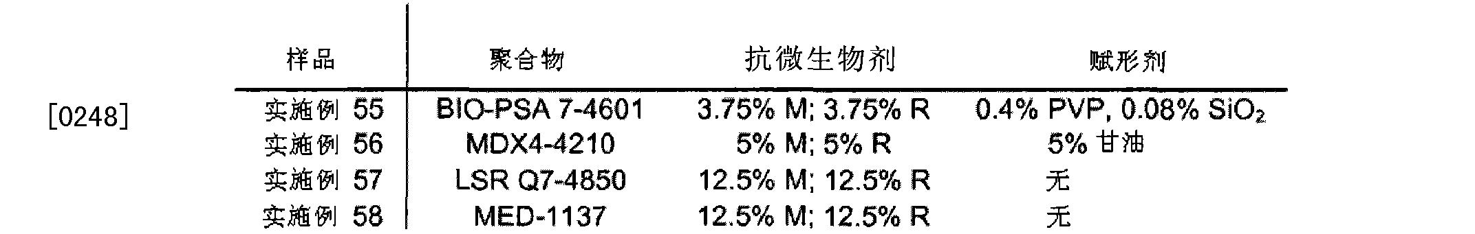 Figure CN102365102BD00362
