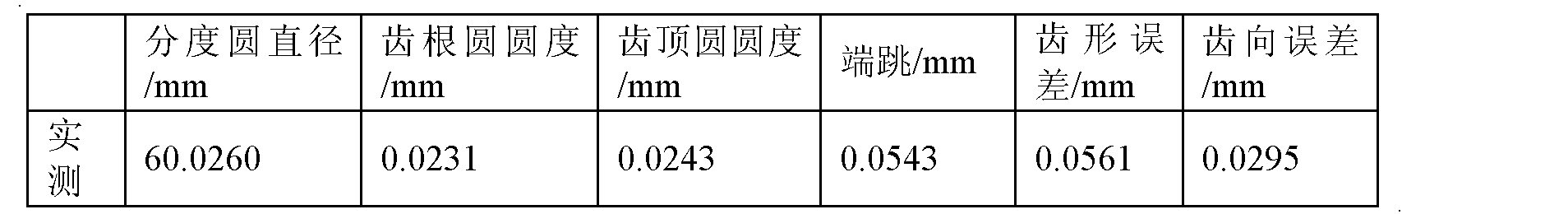 Figure CN102322796BD00141
