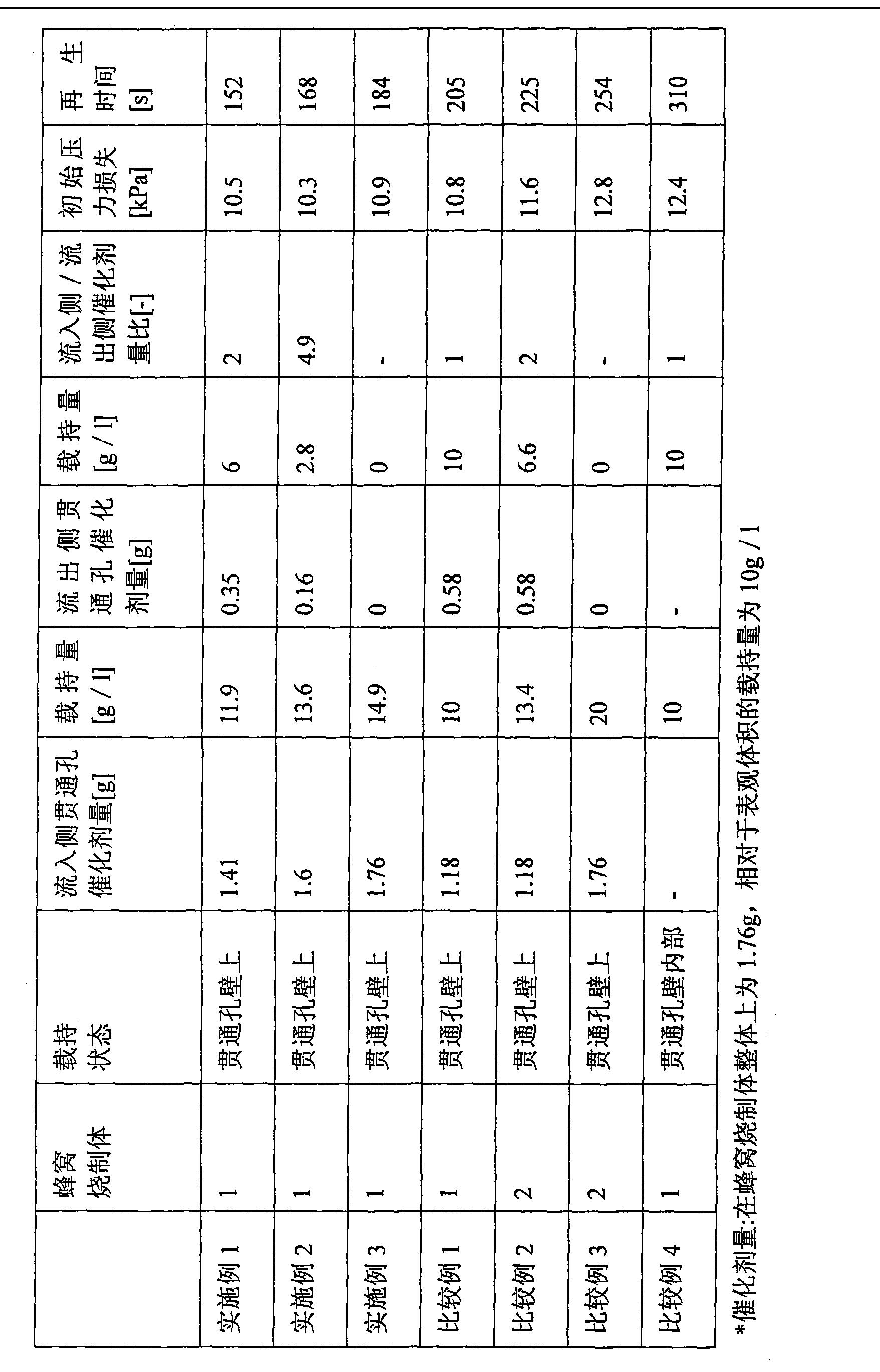 Figure CN101374590BD00191