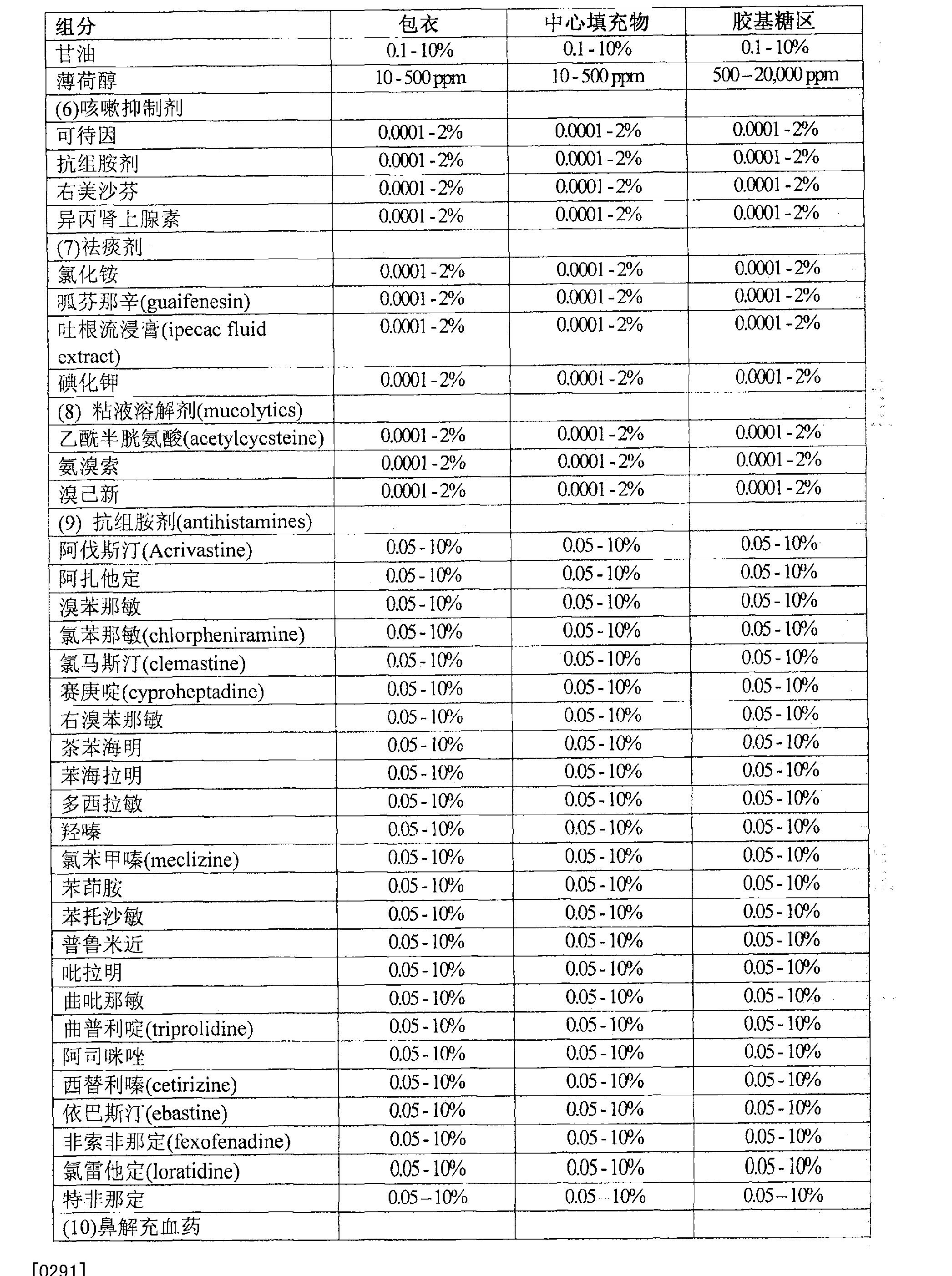 Figure CN101179943BD00551