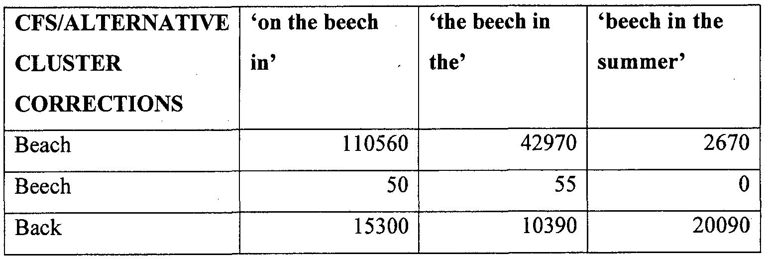 Figure imgf000078_0001