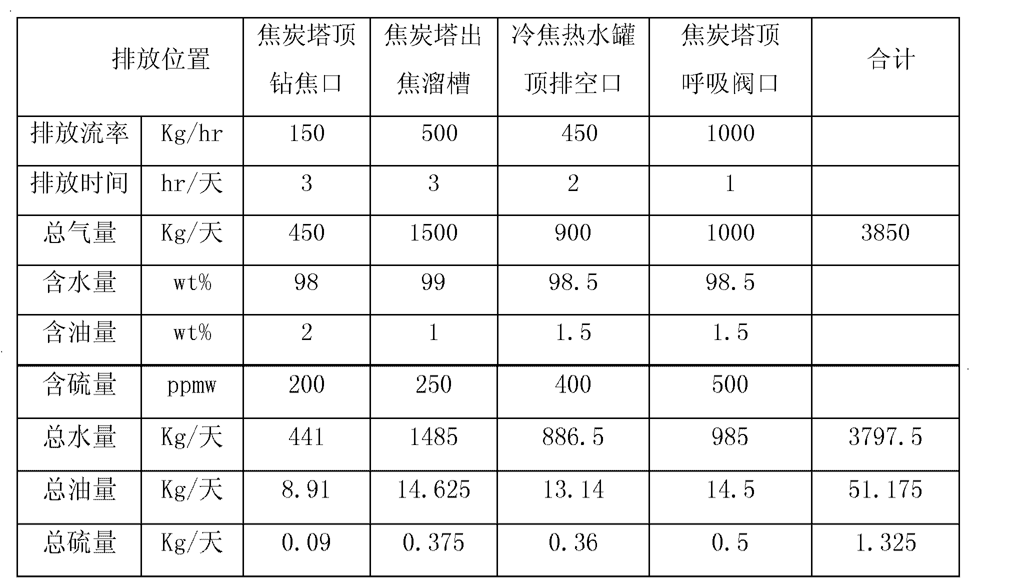 Figure CN102847398AD00061