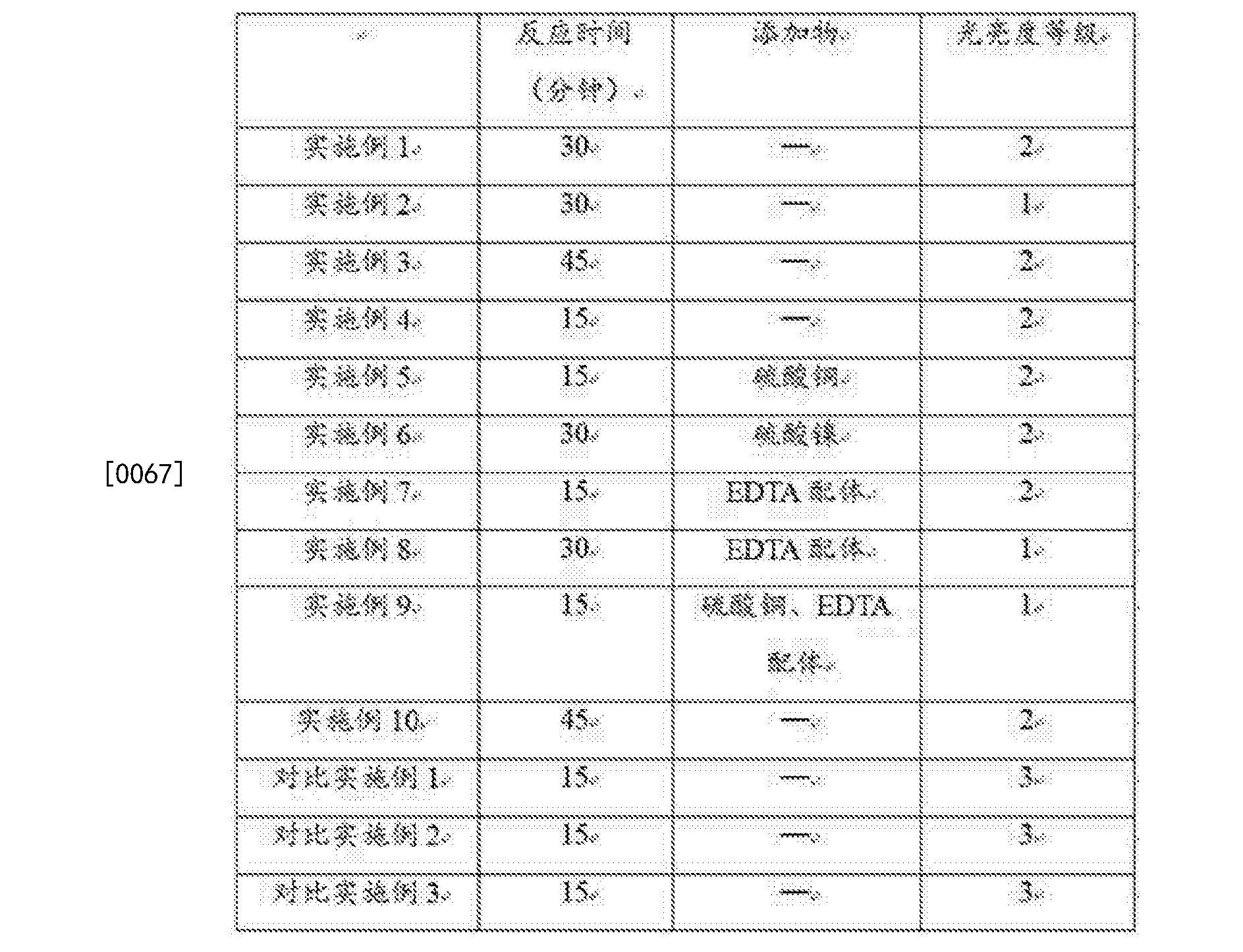 Figure CN104947112BD00072