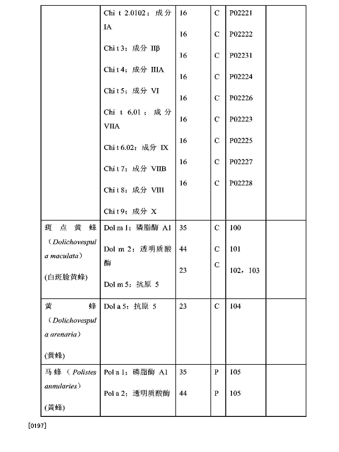 Figure CN105188741AD00571