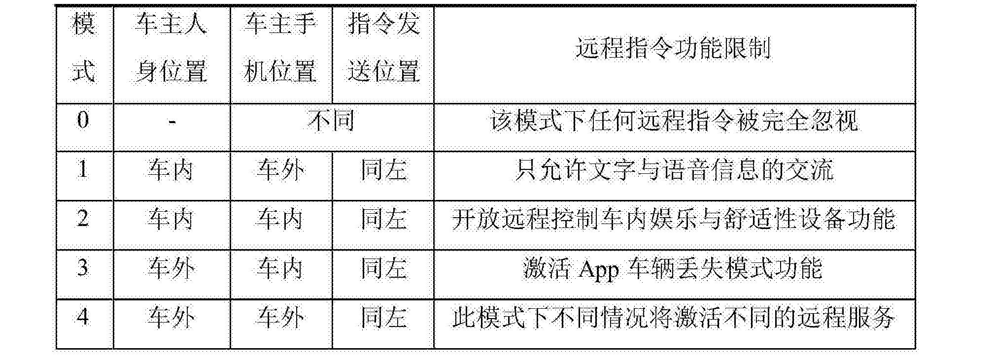 Figure CN106878303AD00092