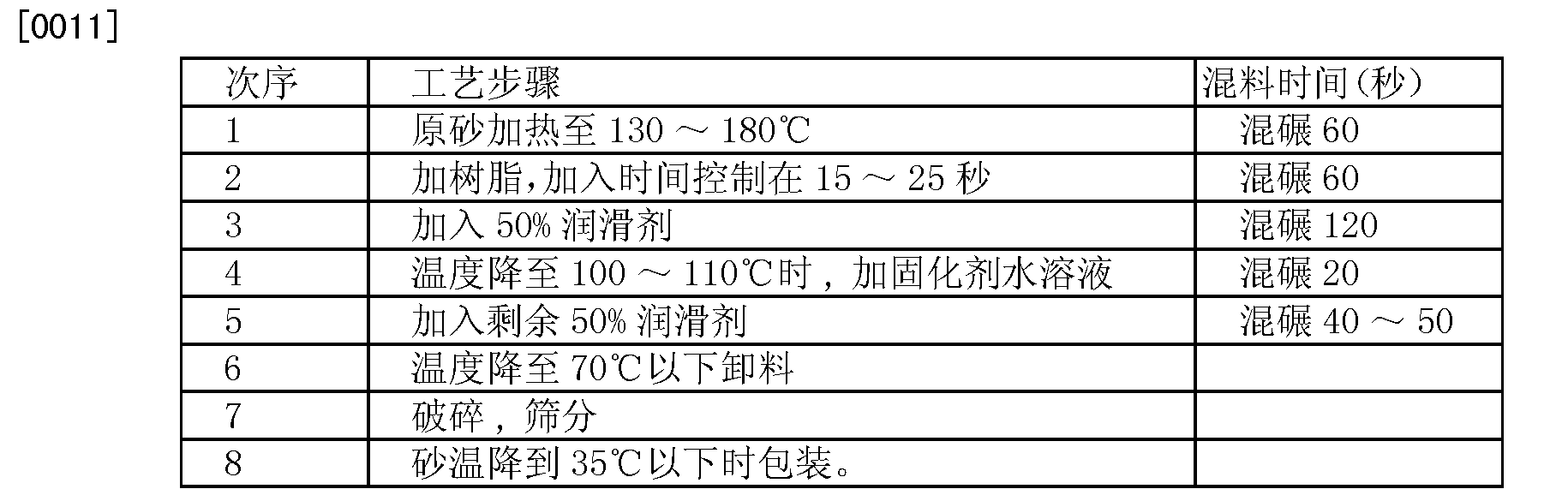 Figure CN103567352AD00041