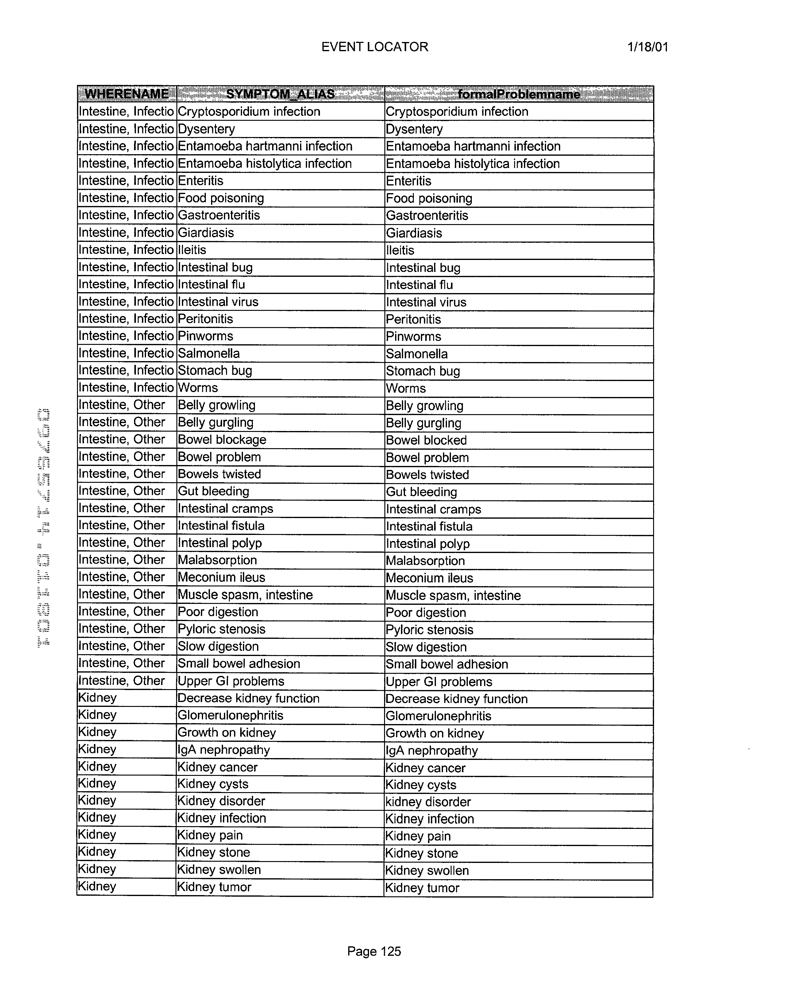 Figure US20030061072A1-20030327-P00126