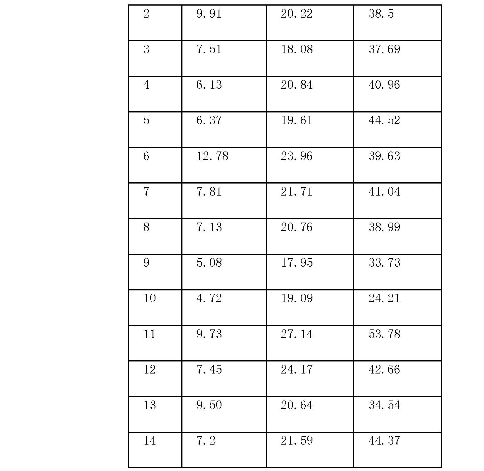 Figure CN102137878BD00231