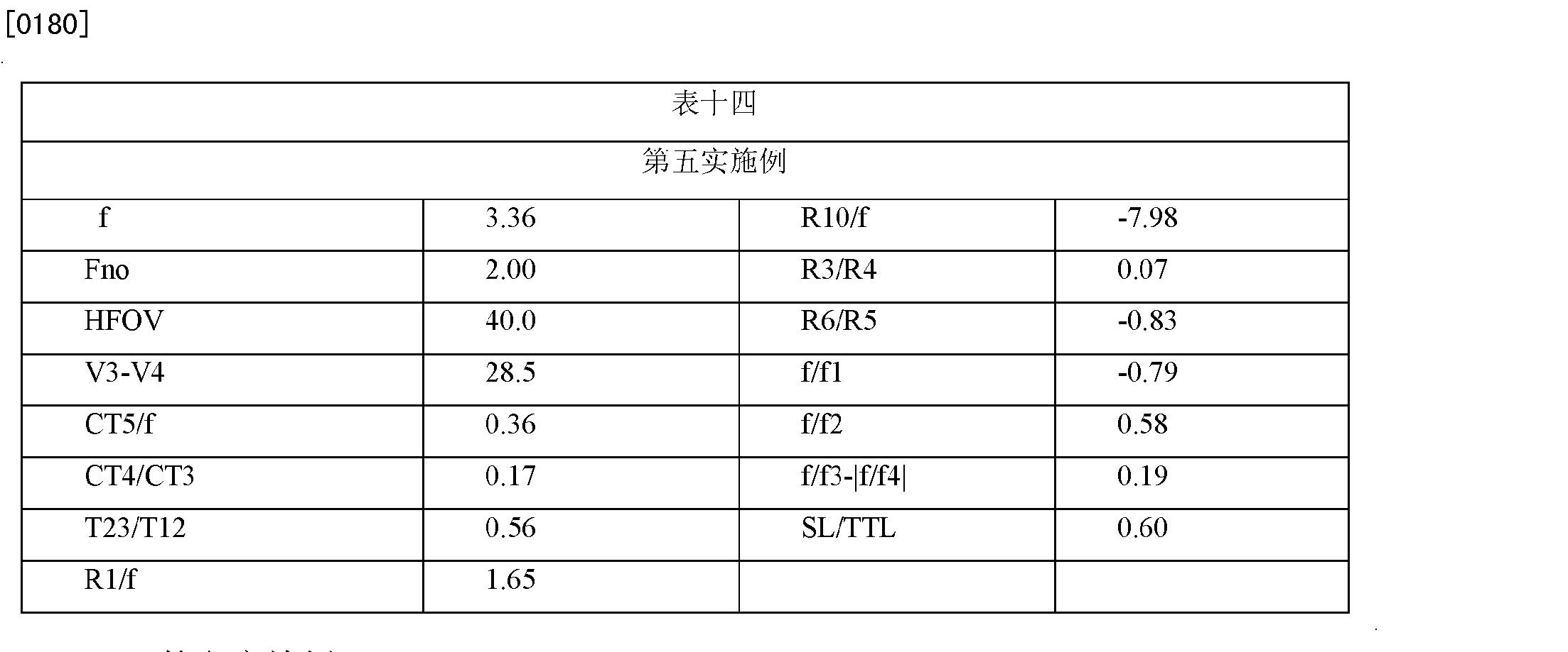 Figure CN202166776UD00192