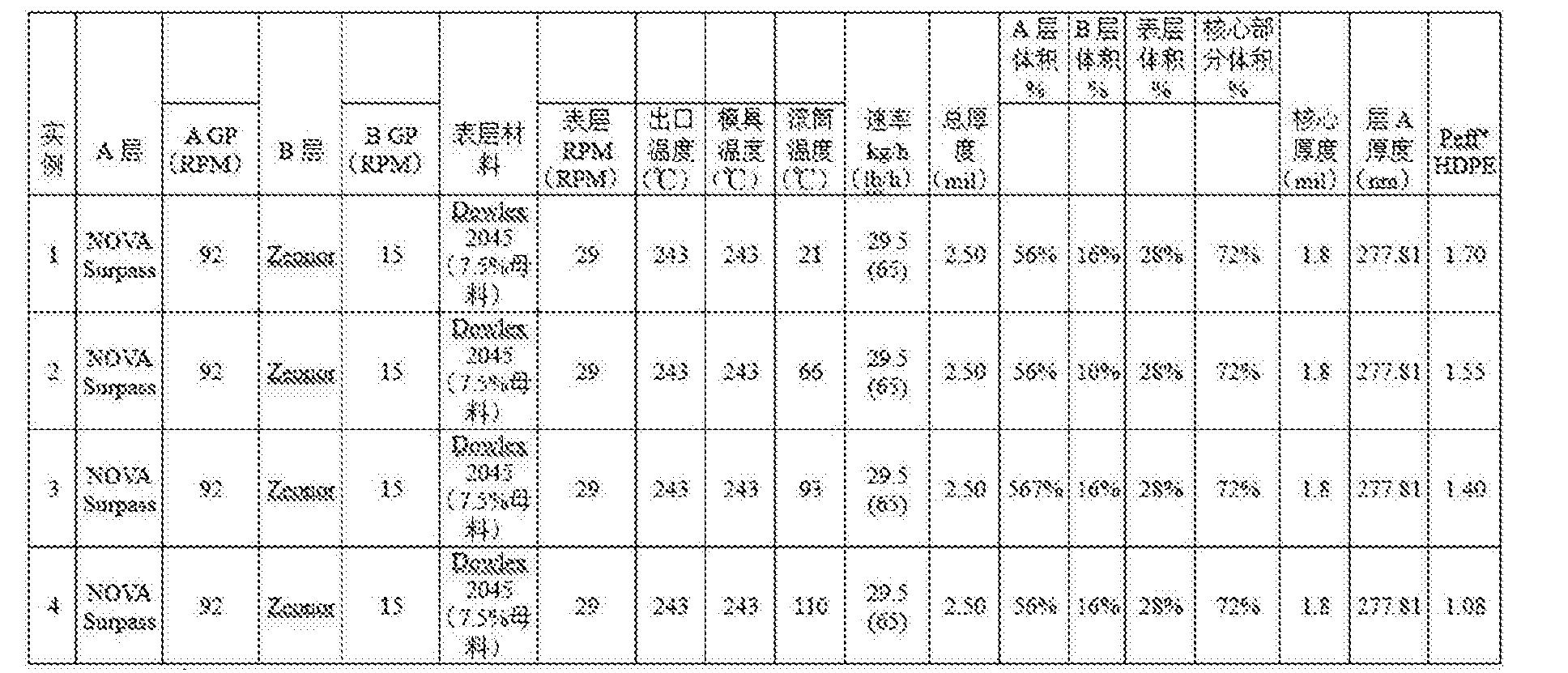 Figure CN106457641AD00132