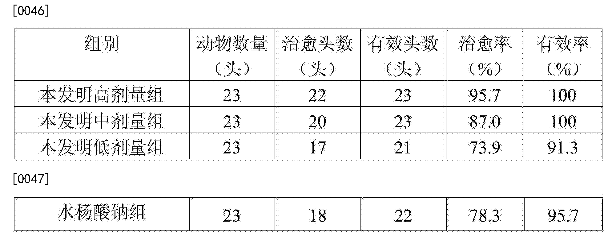 Figure CN105641283AD00052