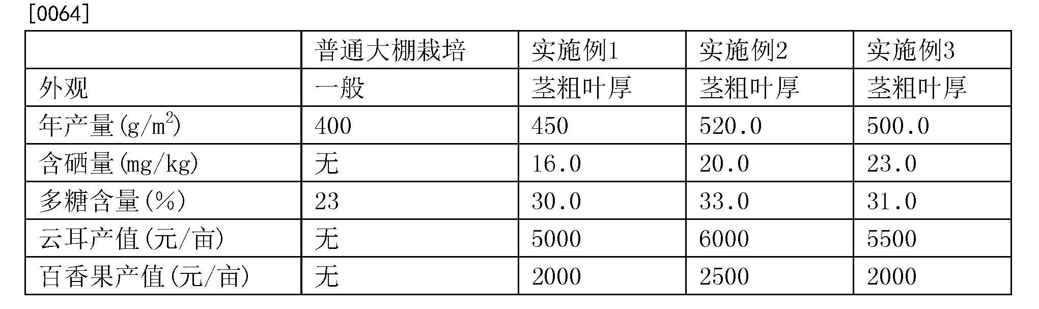 Figure CN105766578BD00071