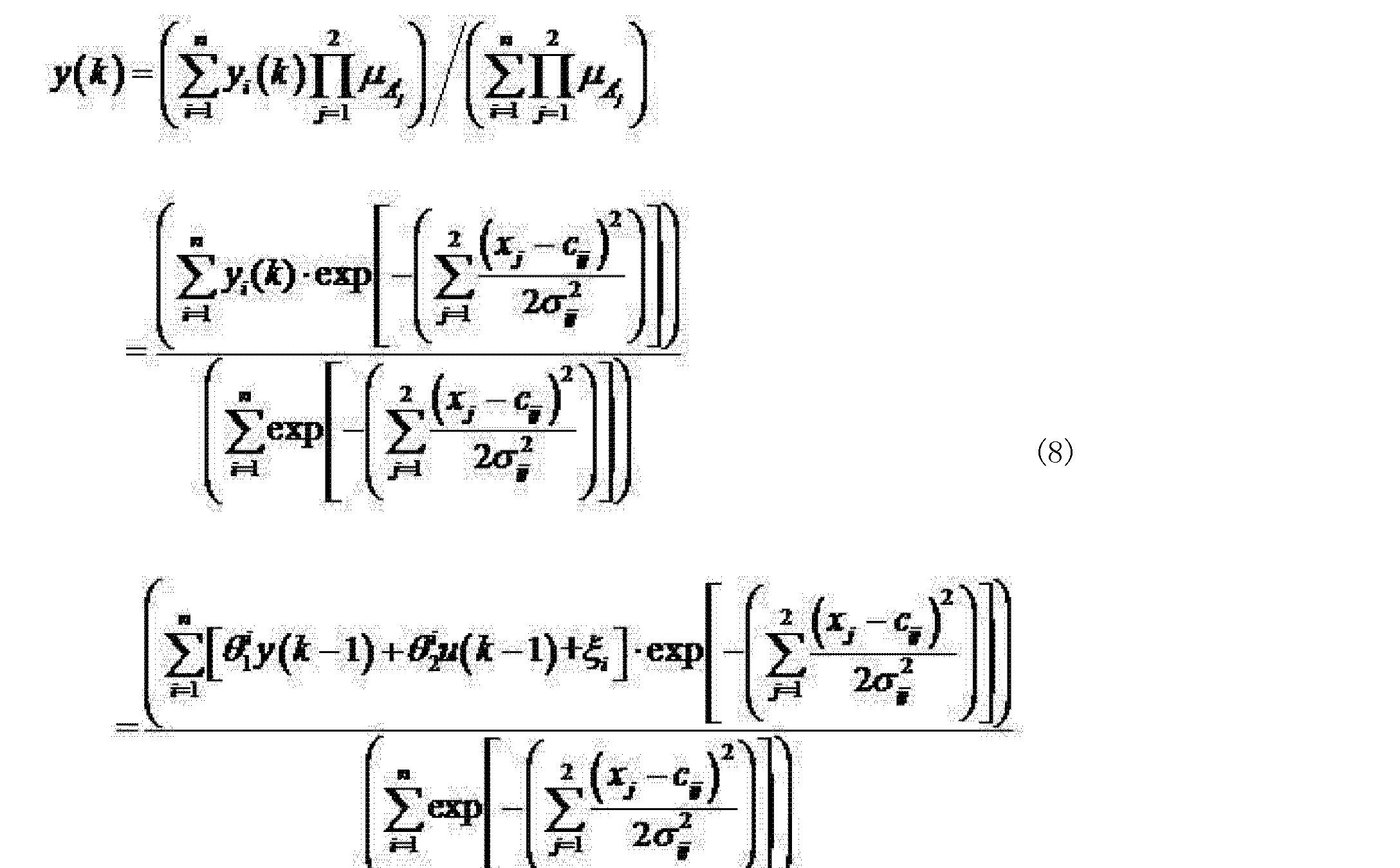 Figure CN103019267AD00061