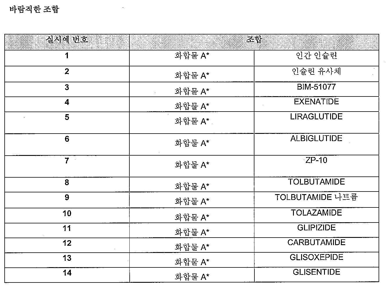Figure 112009018277637-PCT00014