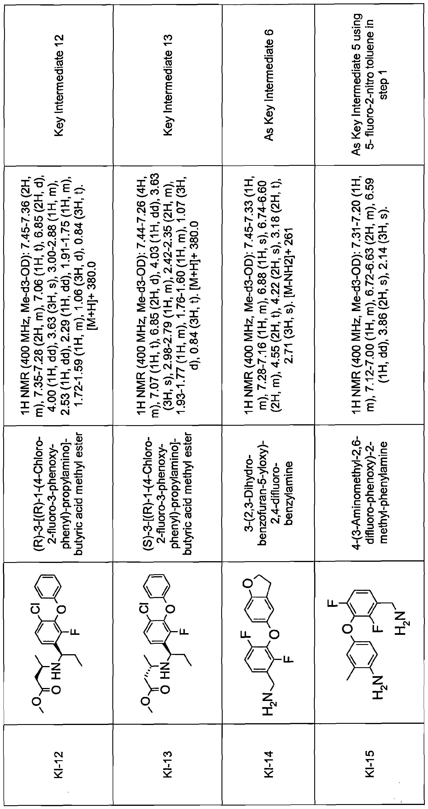 Subalin: instructions for use, analogues, reviews 68