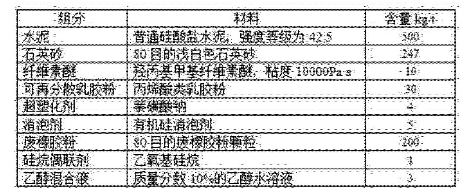 Figure CN103482931AD00092