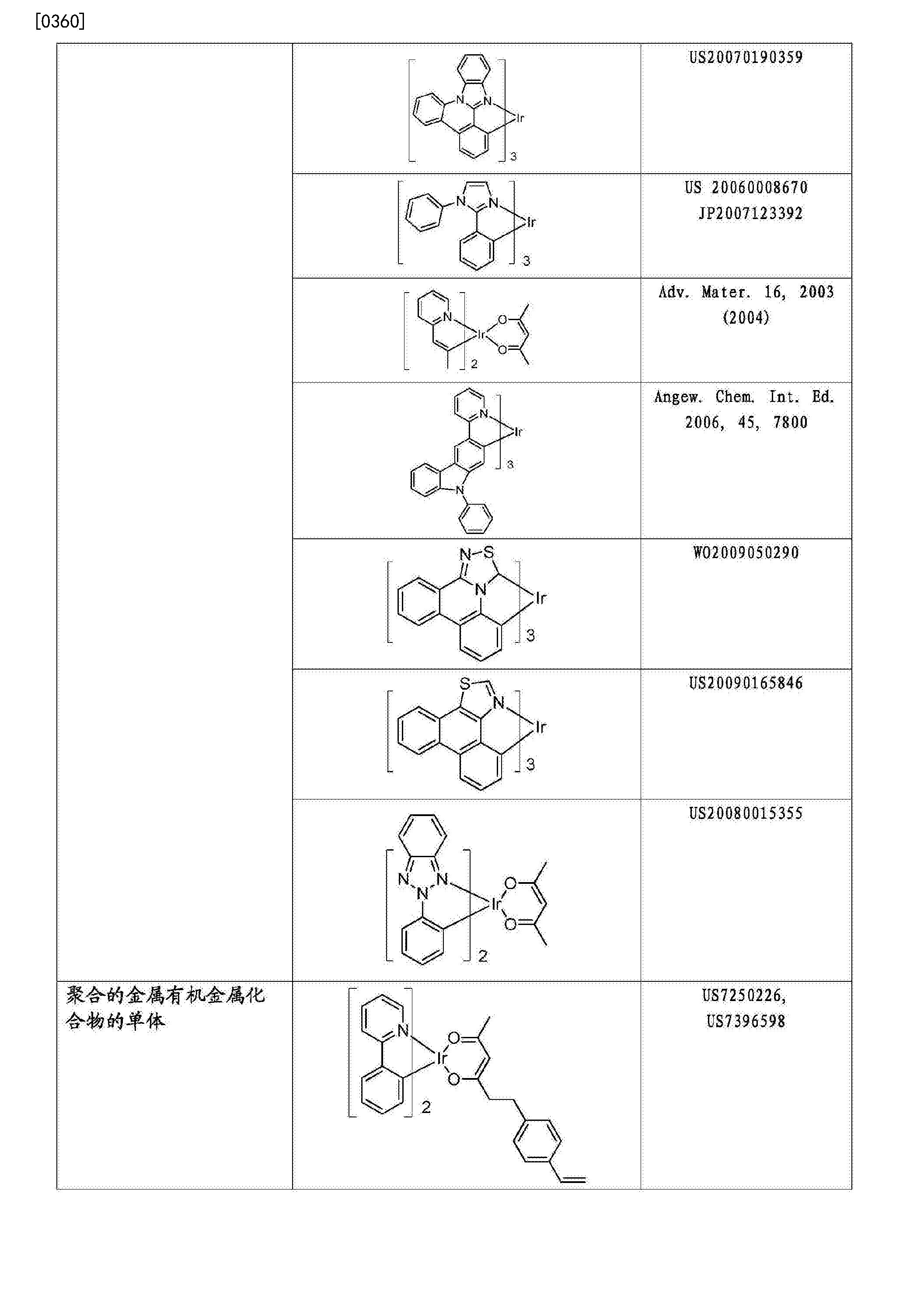 Figure CN106749425AD01241