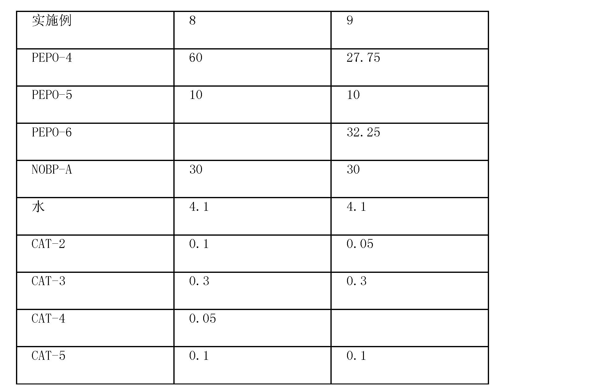 Figure CN101842404BD00222
