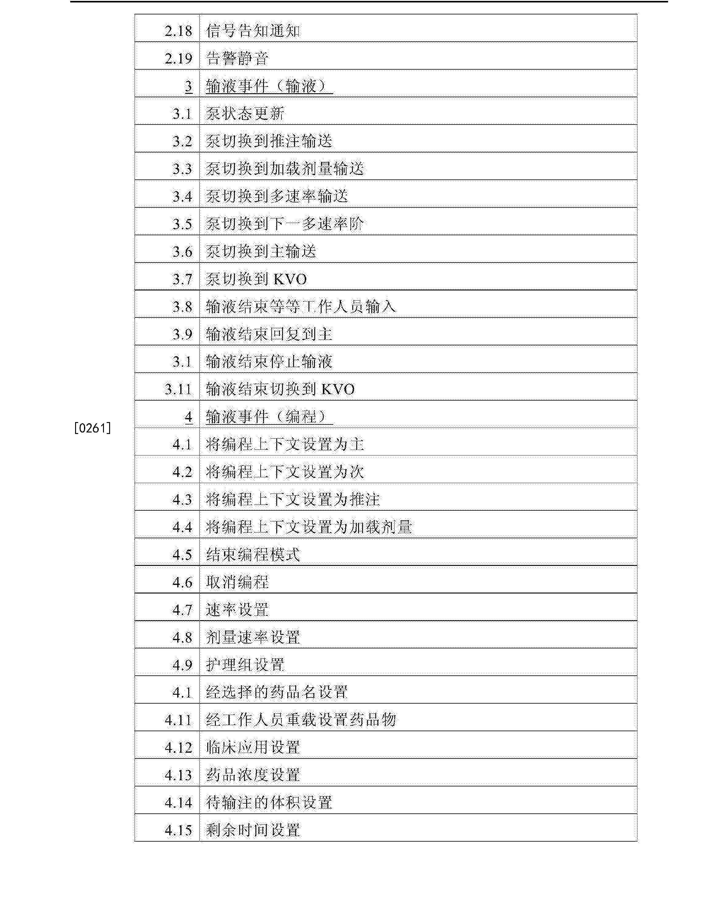 Figure CN108630308AD00301