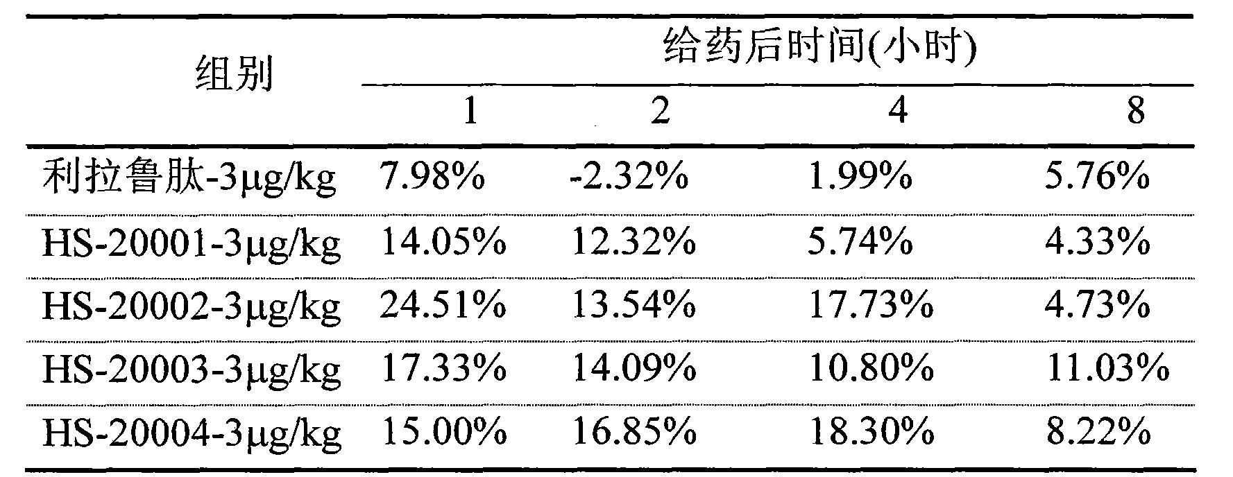 Figure CN101987868BD00191