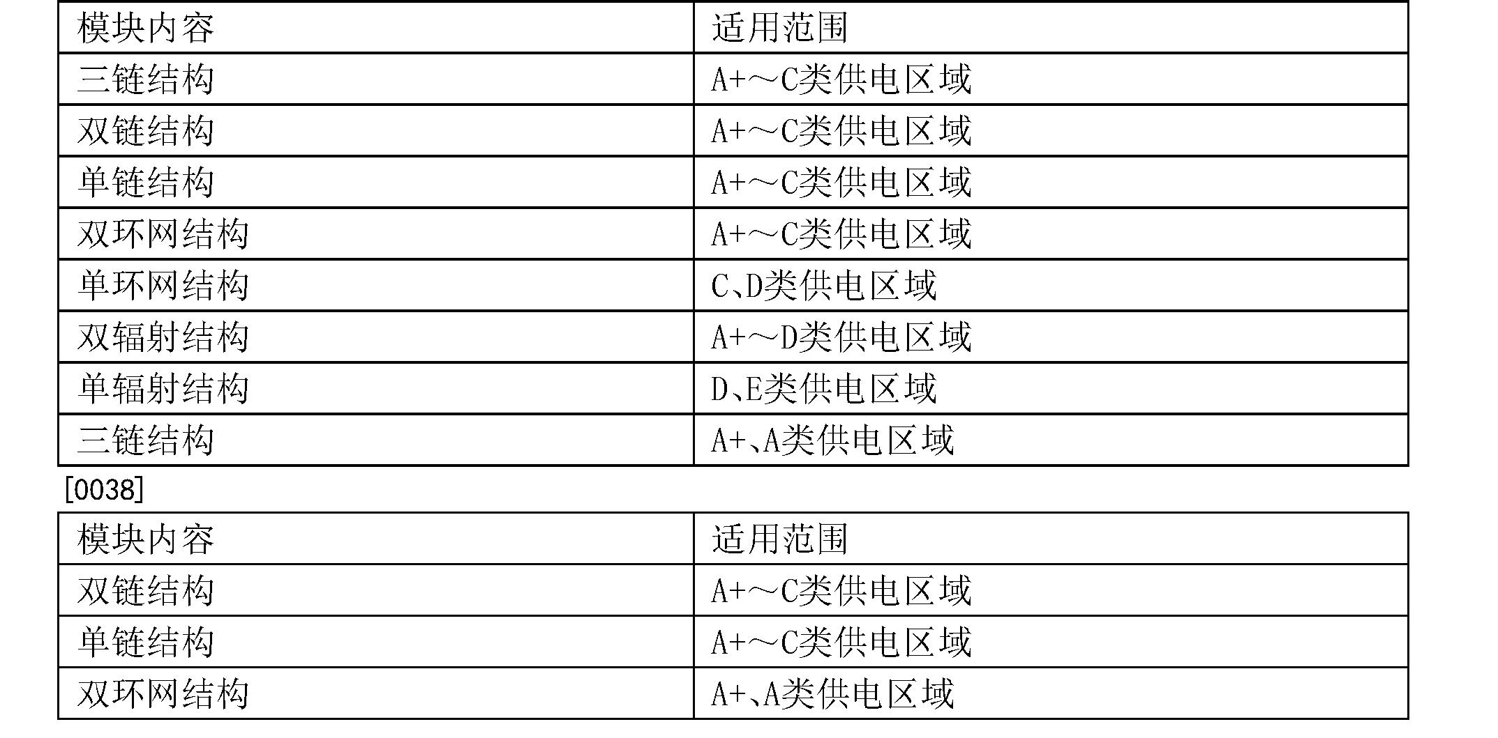 Figure CN103903192BD00102