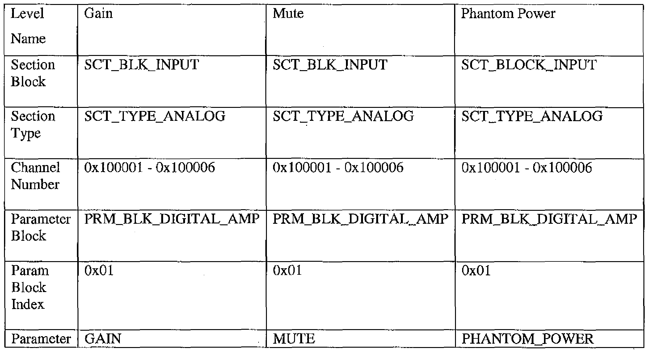 WO2009043762A2 - Digital multimedia network with