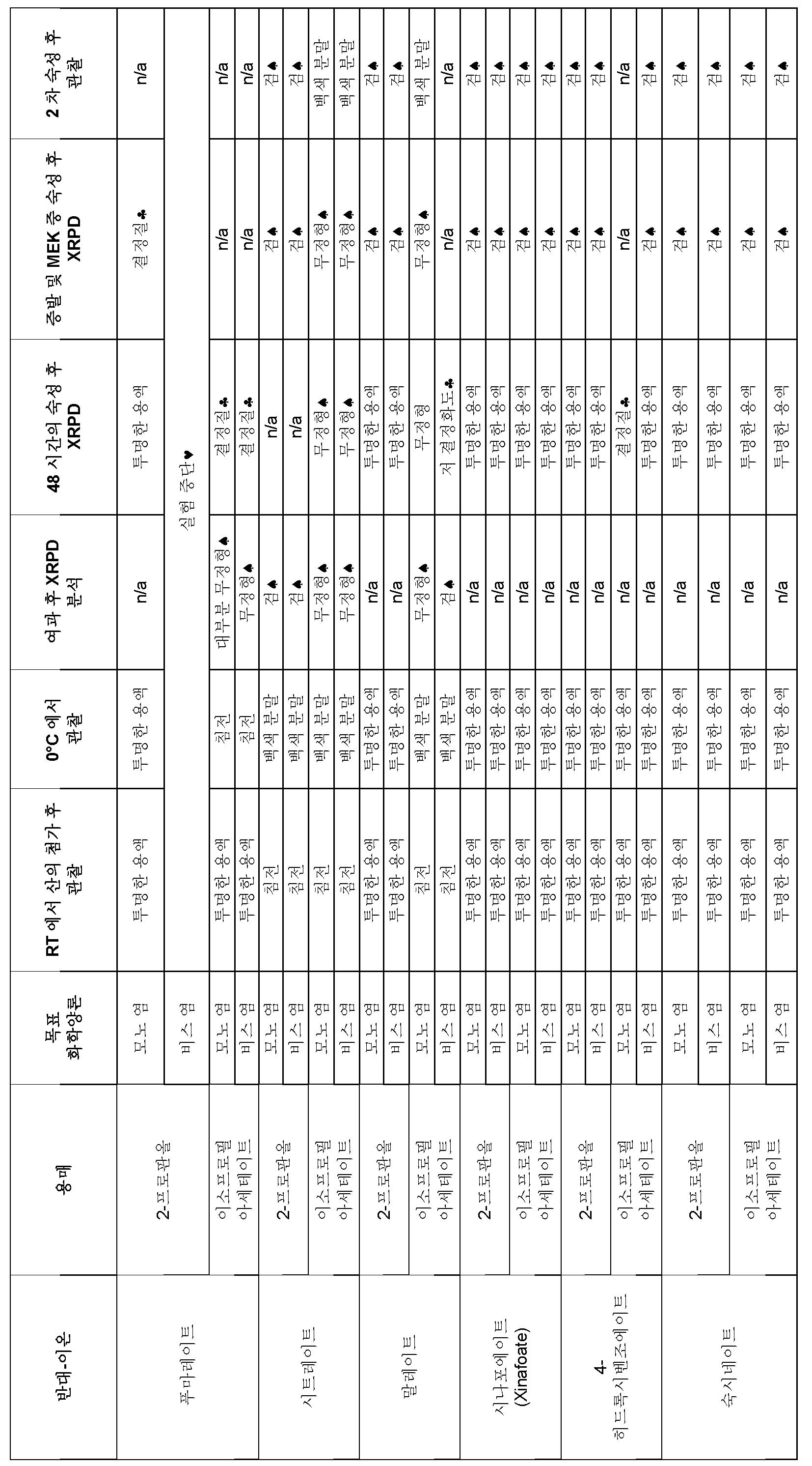 Figure 112011065525818-pct00007